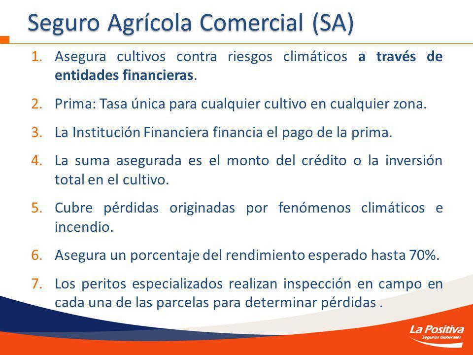 1.Asegura cultivos contra riesgos climáticos a través de entidades financieras.