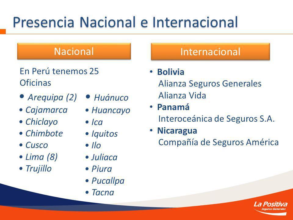 En Perú tenemos 25 Oficinas Nacional LA POSITIVA SEGUROS Bolivia Alianza Seguros Generales Alianza Vida Panamá Interoceánica de Seguros S.A.
