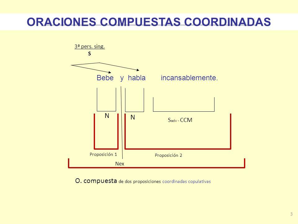 2 LA ORACIÓN COMPUESTA - COORDINADAS - YUXTAPUESTAS - SUBORDINADAS