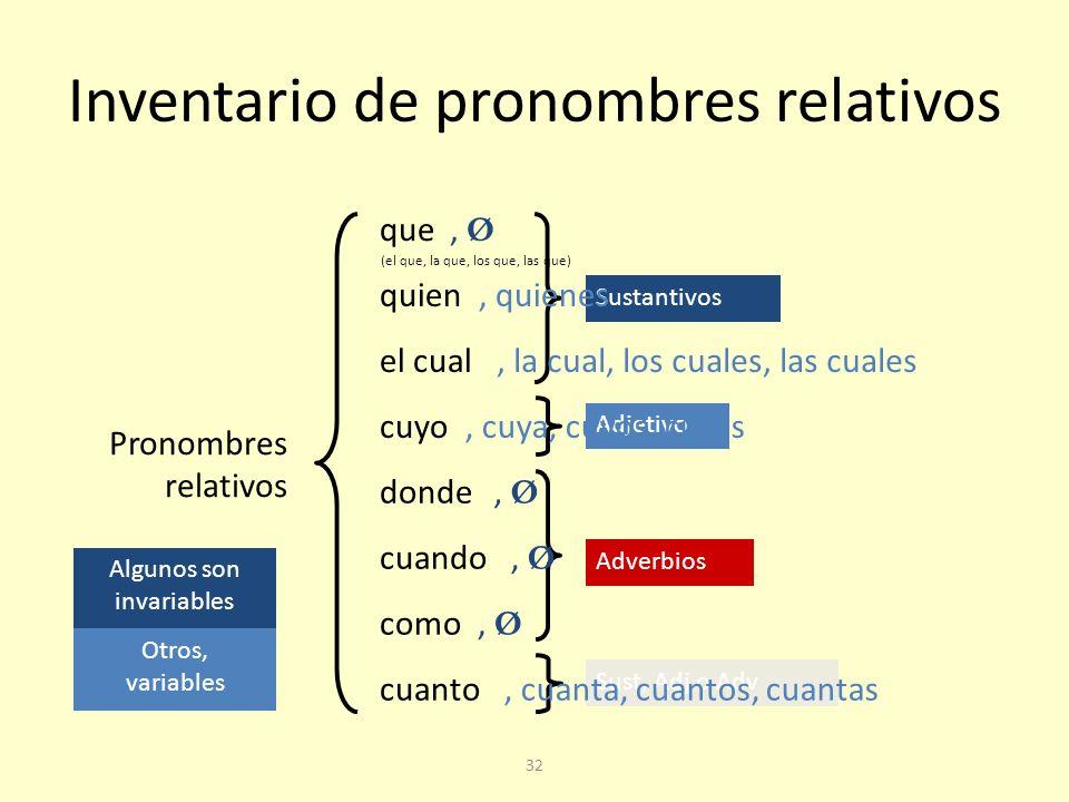 31 Funciones del pronombre relativo Pronombre relativo Representa a otro elemento dentro del segmento que encabeza.