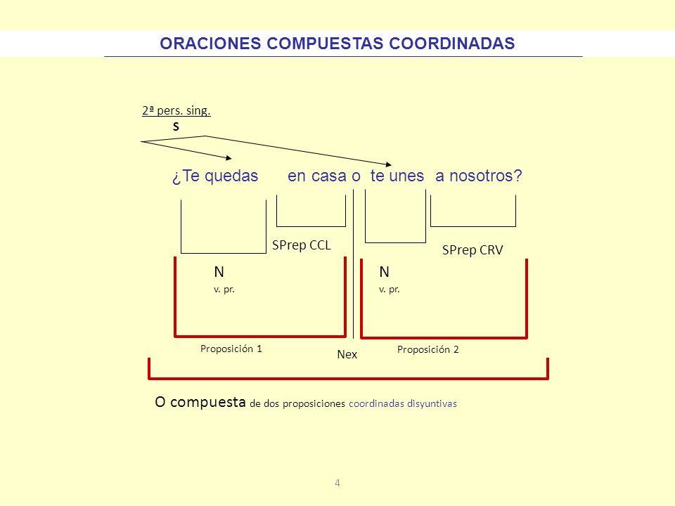 64 Adverbiales impropias Funcionalmente son análogas a las adverbiales propias pero no son conmutables por adverbios