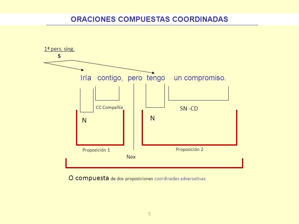 115 Construcciones comparativas Están más próximas a las subordinadas adjetivas que a las adverbiales.