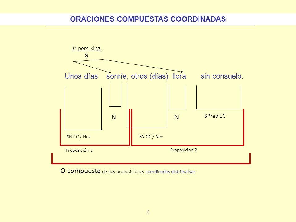 96 Prótasis y apódosis Se denomina prótasis a la marcada y apódosis a la no marcada Si no tienen móvil, tendrán que andar un poco.