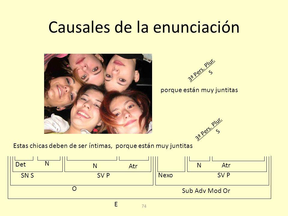 73 Causales del enunciado Judith y Natalia están feas porque sacan la lengua porque sacan la lengua 3ª Pers.