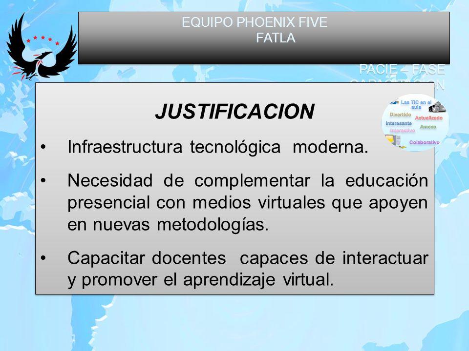 EQUIPO PHOENIX FIVE FATLA PACIE – FASE CAPACITACION EQUIPO PHOENIX FIVE FATLA PACIE – FASE CAPACITACION OBJETIVO GENERAL Diseñar e implementar un programa de capacitación docente en el uso de las tecnologías de información y comunicación para los Docentes de la Universidad del Pacífico OBJETIVO GENERAL Diseñar e implementar un programa de capacitación docente en el uso de las tecnologías de información y comunicación para los Docentes de la Universidad del Pacífico