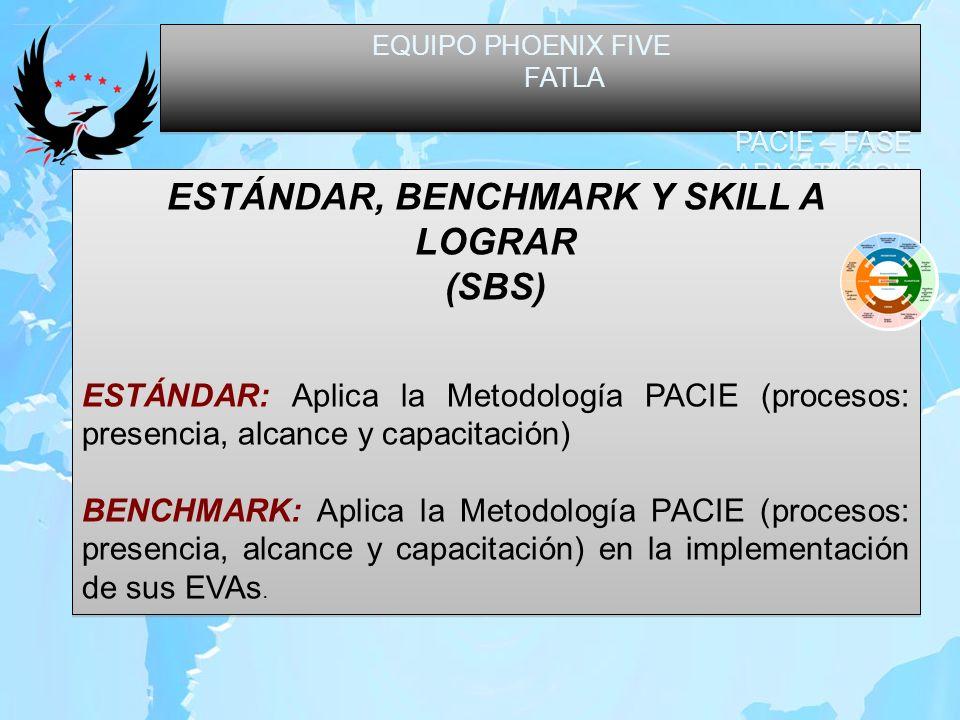 EQUIPO PHOENIX FIVE FATLA PACIE – FASE CAPACITACION EQUIPO PHOENIX FIVE FATLA PACIE – FASE CAPACITACION ESTÁNDAR, BENCHMARK Y SKILL A LOGRAR (SBS) SKILL: Skill 1: Planifica el alcance de su EVA.