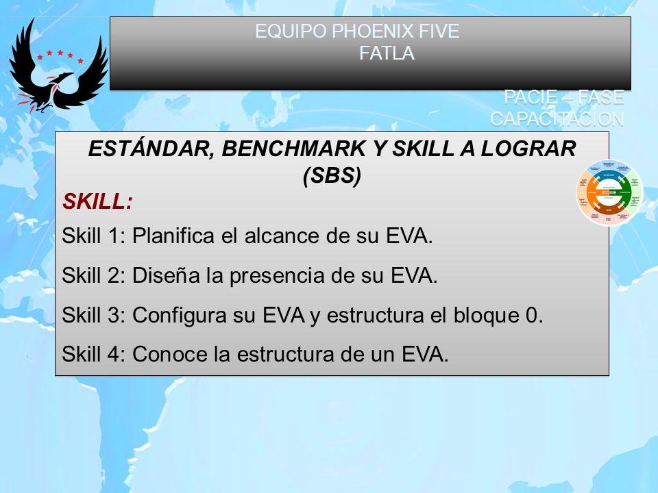 EQUIPO PHOENIX FIVE FATLA PACIE – FASE CAPACITACION EQUIPO PHOENIX FIVE FATLA PACIE – FASE CAPACITACION ESTÁNDAR, BENCHMARK Y SKILL A LOGRAR (SBS) SKI