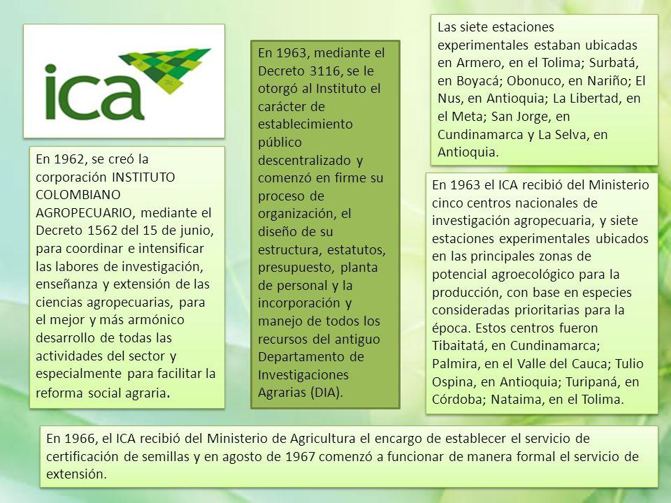 En 1962, se creó la corporación INSTITUTO COLOMBIANO AGROPECUARIO, mediante el Decreto 1562 del 15 de junio, para coordinar e intensificar las labores