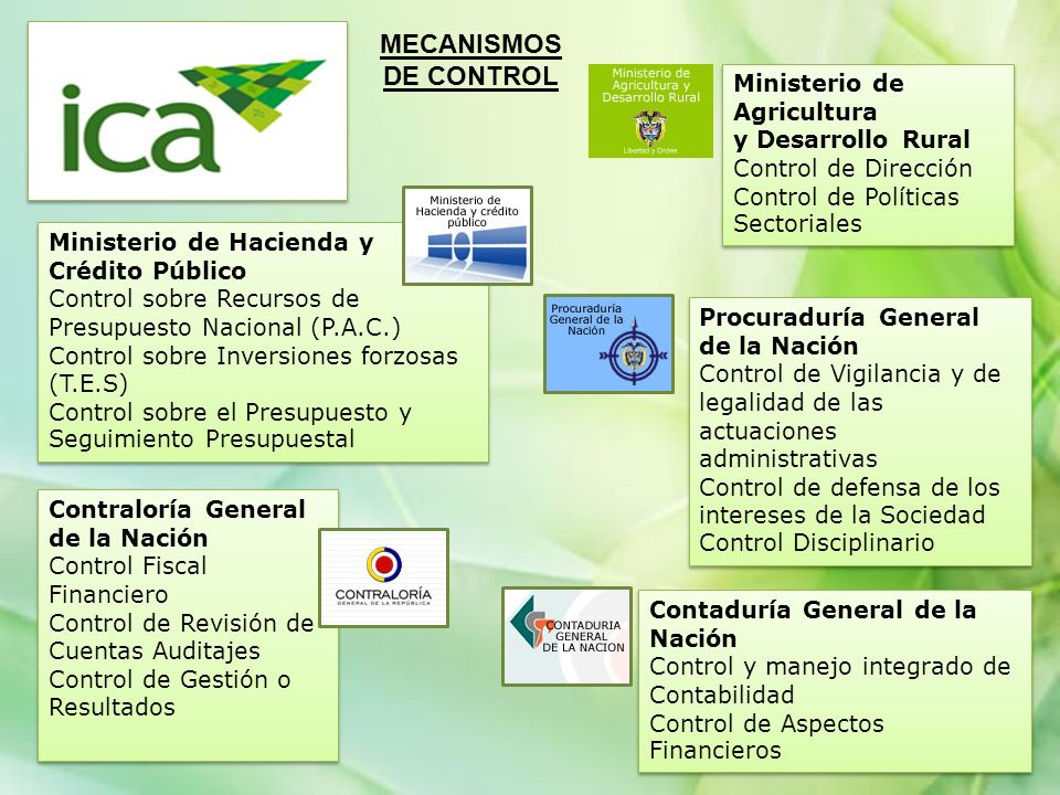 Contraloría General de la Nación Control Fiscal Financiero Control de Revisión de Cuentas Auditajes Control de Gestión o Resultados Ministerio de Agri
