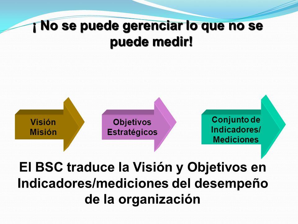 Medición de la estrategia Visión Objetivos estratégicos Indicadores y Mediciones BSC traduce la Visión y objetivos estratégicos en indicadores/medicio