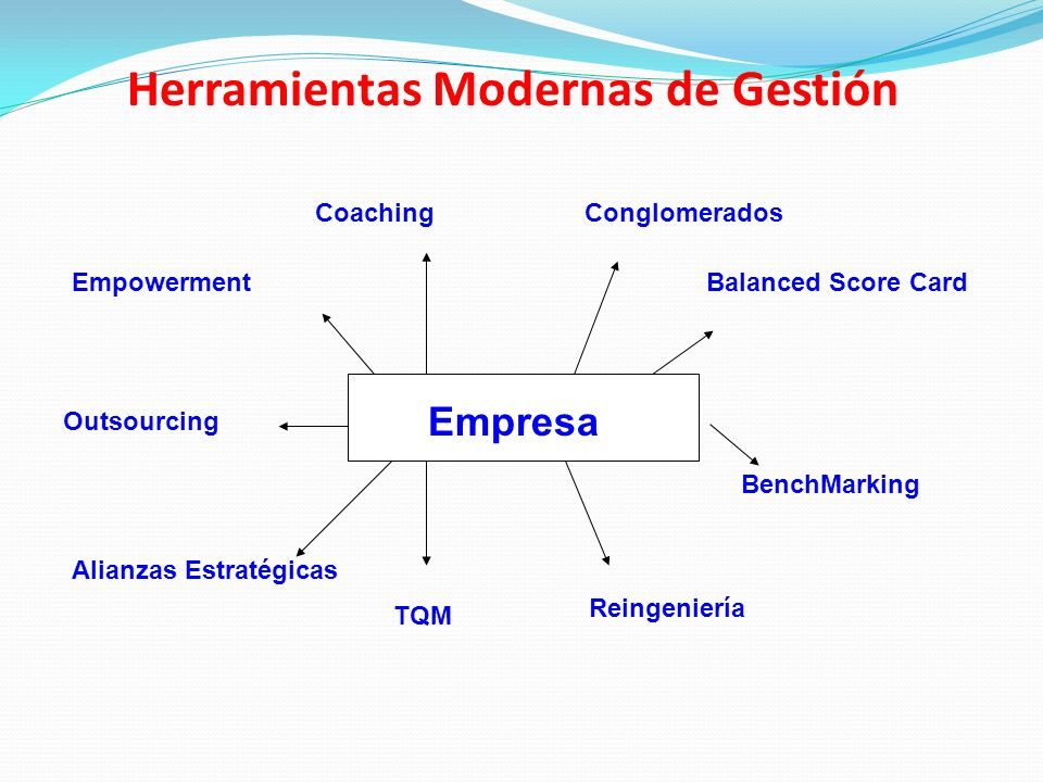 EXISTE VACIO ENTRE MISION-VISION-ESTRATEGIA Y LA ACCION DIARIA DE LOS EMPLEADOS MISION ¿Porqué existimos.