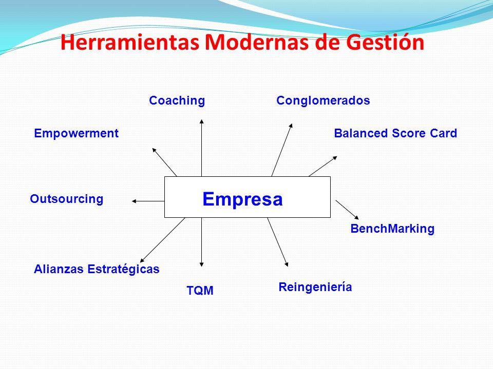 Herramientas Modernas de Gestión Empresa Reingeniería Outsourcing Alianzas Estratégicas Balanced Score Card Coaching BenchMarking TQM Empowerment Conglomerados