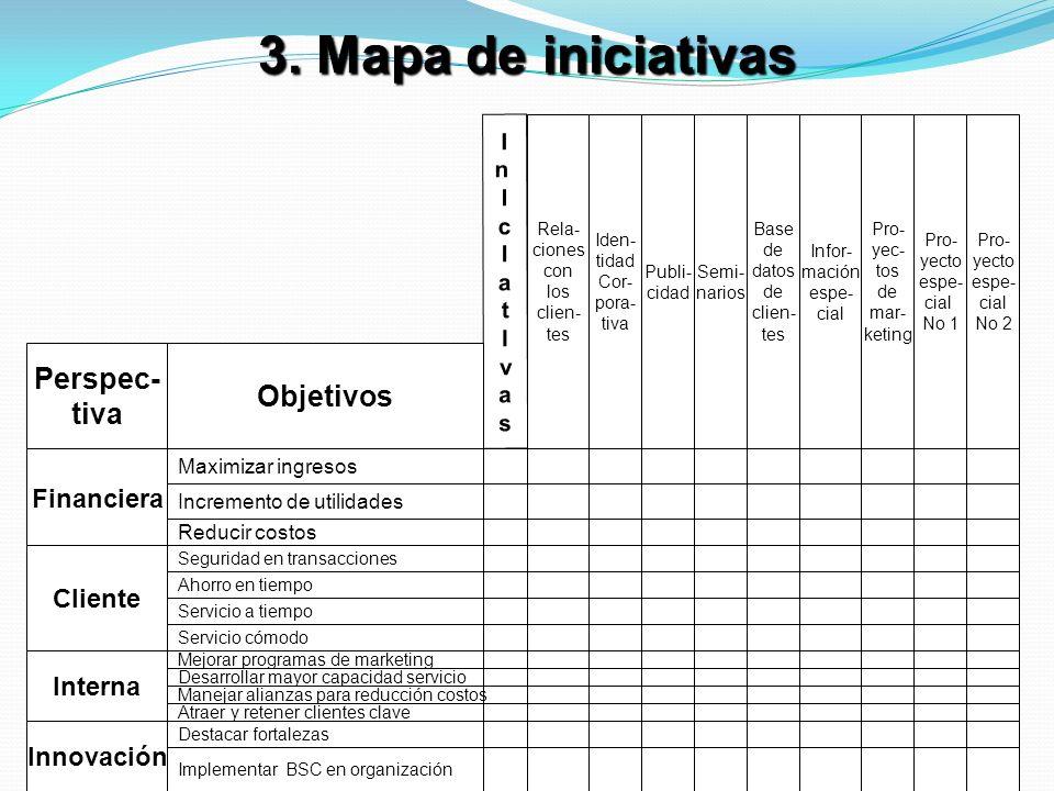 2. Tabla Balanceada de un BSC Mapa Estratégico Objetivos Mediciones/ Indicadores Línea de Base N Metas Año (N+1) Iniciativas/ Estrategias Rentabilidad