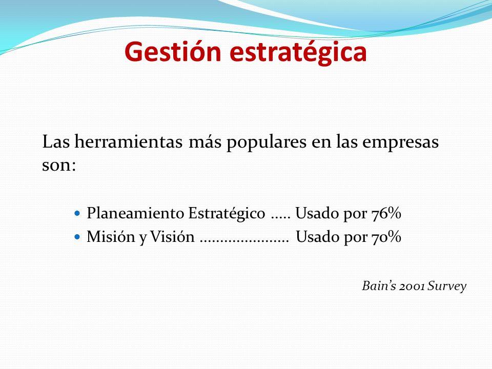 Gestión estratégica Las herramientas más populares en las empresas son: Planeamiento Estratégico.....