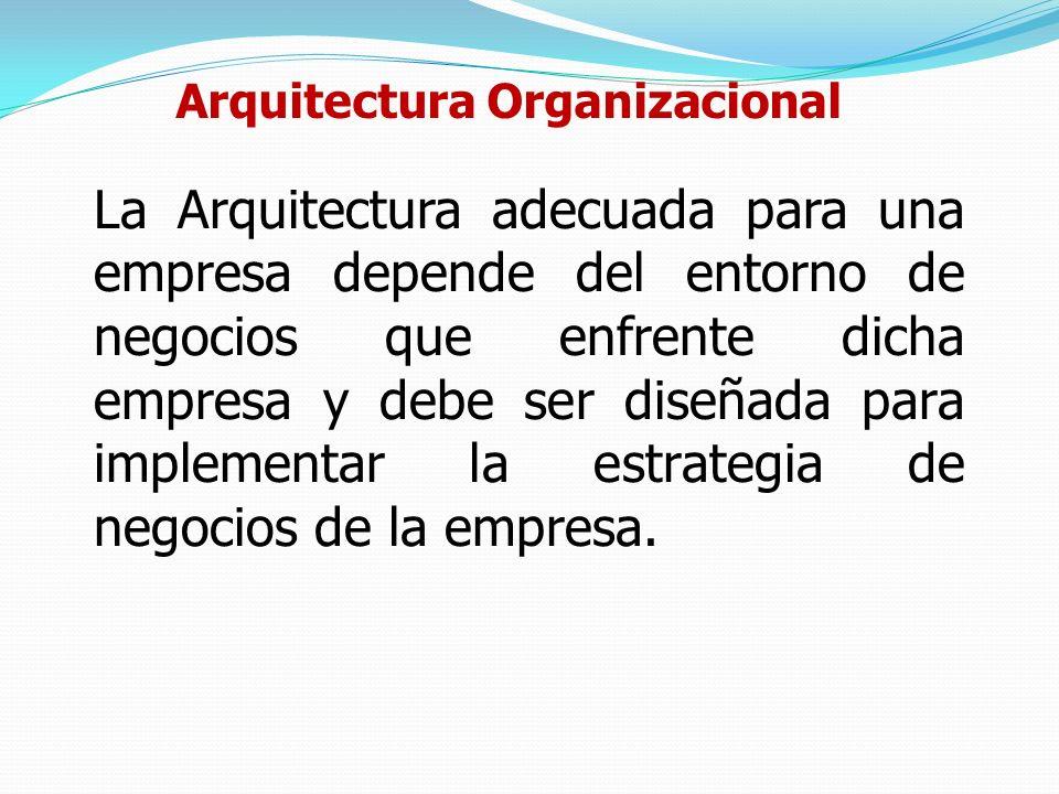 Arquitectura Organizacional La Arquitectura adecuada para una empresa depende del entorno de negocios que enfrente dicha empresa y debe ser diseñada para implementar la estrategia de negocios de la empresa.