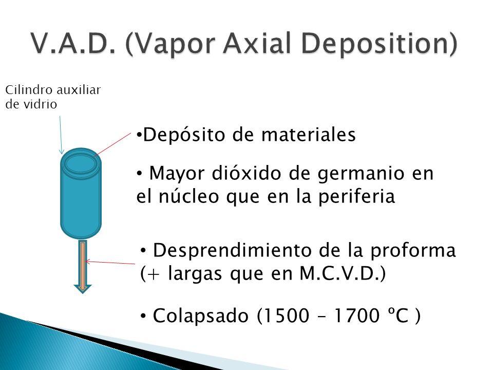 Depósito de materiales Mayor dióxido de germanio en el núcleo que en la periferia Desprendimiento de la proforma (+ largas que en M.C.V.D.) Colapsado