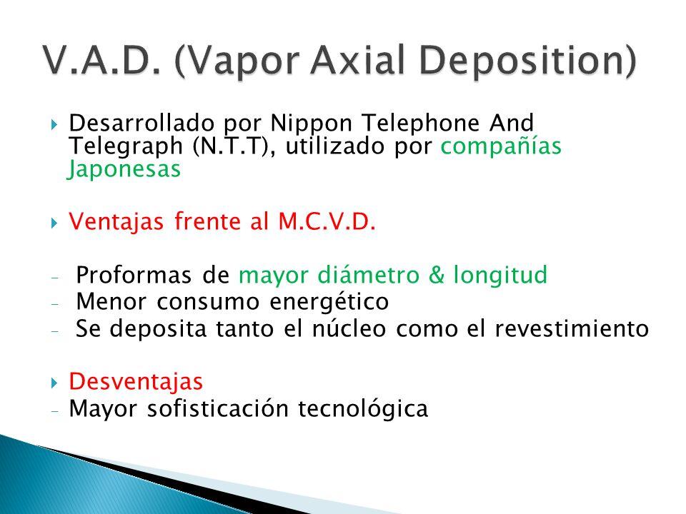 Desarrollado por Nippon Telephone And Telegraph (N.T.T), utilizado por compañías Japonesas Ventajas frente al M.C.V.D. - Proformas de mayor diámetro &