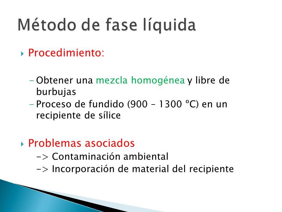 Procedimiento: -Obtener una mezcla homogénea y libre de burbujas -Proceso de fundido (900 – 1300 ºC) en un recipiente de sílice Problemas asociados ->