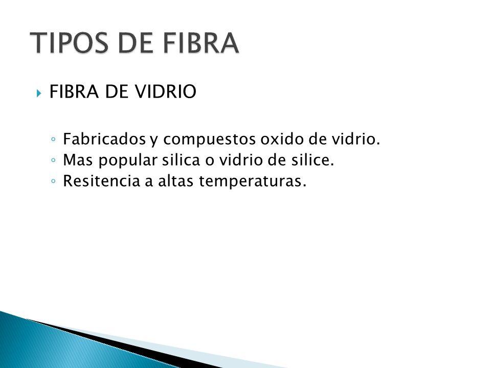 FIBRA DE VIDRIO Fabricados y compuestos oxido de vidrio. Mas popular silica o vidrio de silice. Resitencia a altas temperaturas.