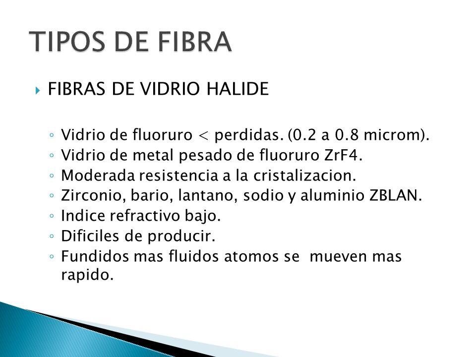FIBRAS DE VIDRIO HALIDE Vidrio de fluoruro < perdidas. (0.2 a 0.8 microm). Vidrio de metal pesado de fluoruro ZrF4. Moderada resistencia a la cristali