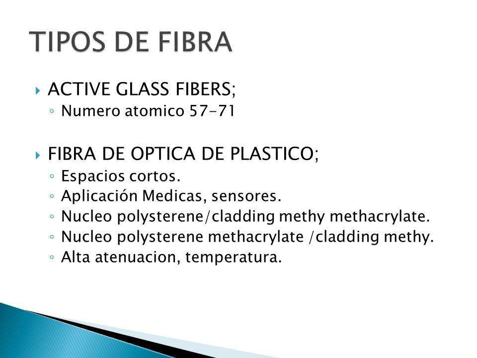 ACTIVE GLASS FIBERS; Numero atomico 57-71 FIBRA DE OPTICA DE PLASTICO; Espacios cortos. Aplicación Medicas, sensores. Nucleo polysterene/cladding meth