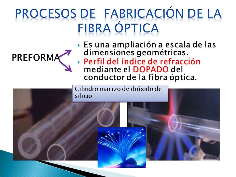 Método desarrollado por Philips Procedimiento: - Consiste en la oxidación de cloruros de Silicio y Germanio -> La materia pasa a un estado de plasma -> Deposición interior Se obtienen proformas lisas sin estructura anular