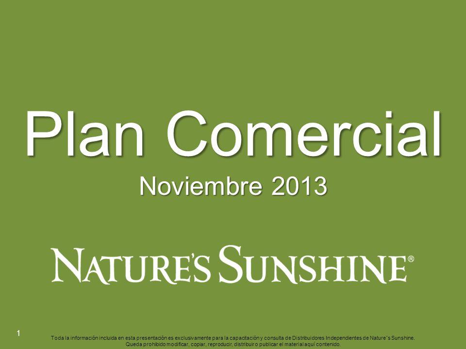 1 Plan Comercial Noviembre 2013 Toda la información incluida en esta presentación es exclusivamente para la capacitación y consulta de Distribuidores