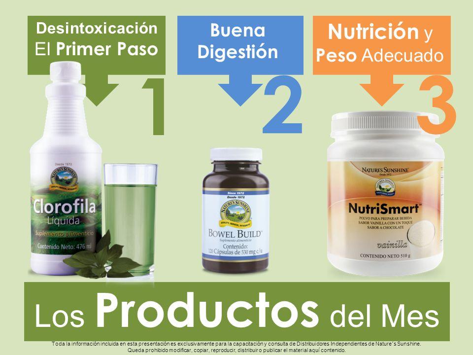 Los Productos del Mes Buena Digestión Desintoxicación El Primer Paso Nutrición y Peso Adecuado 1 2 3 Toda la información incluida en esta presentación
