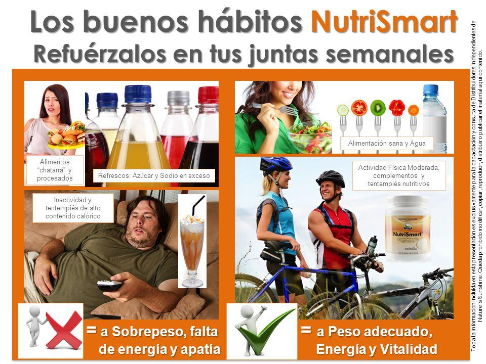 Los buenos hábitos NutriSmart Refuérzalos en tus juntas semanales Inactividad y tentempiés de alto contenido calórico Actividad Física Moderada, compl
