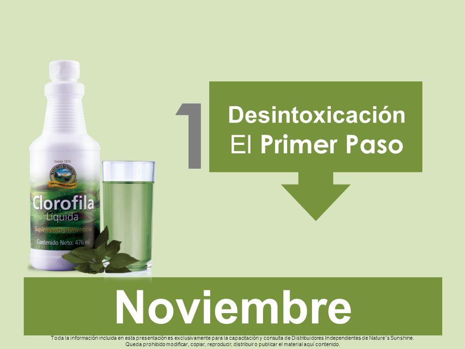 Noviembre Desintoxicación El Primer Paso 1 Toda la información incluida en esta presentación es exclusivamente para la capacitación y consulta de Dist