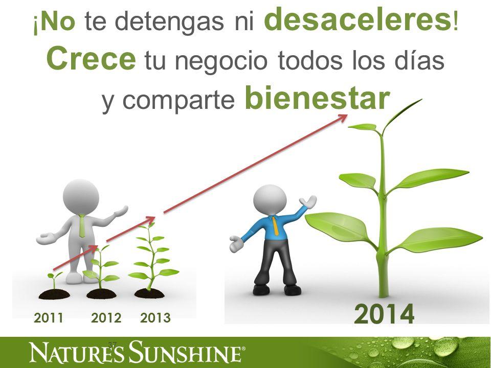 37 ¡No te detengas ni desaceleres ! Crece tu negocio todos los días y comparte bienestar 201120122013 2014