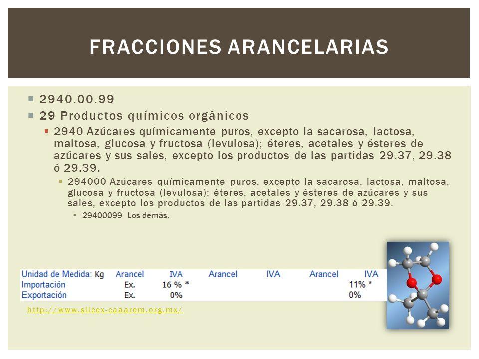 2940.00.99 29 Productos químicos orgánicos 2940 Azúcares químicamente puros, excepto la sacarosa, lactosa, maltosa, glucosa y fructosa (levulosa); éte