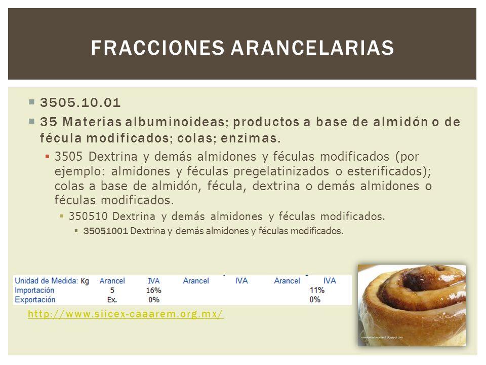 3505.10.01 35 Materias albuminoideas; productos a base de almidón o de fécula modificados; colas; enzimas. 3505 Dextrina y demás almidones y féculas m