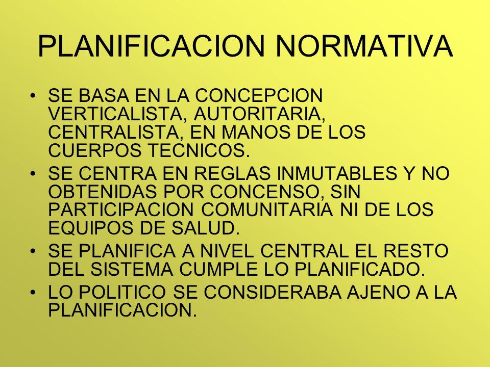 PLANIFICACION NORMATIVA SE BASA EN LA CONCEPCION VERTICALISTA, AUTORITARIA, CENTRALISTA, EN MANOS DE LOS CUERPOS TECNICOS. SE CENTRA EN REGLAS INMUTAB