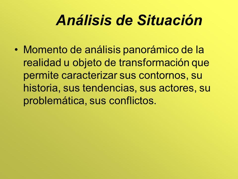 Análisis de Situación Momento de análisis panorámico de la realidad u objeto de transformación que permite caracterizar sus contornos, su historia, su