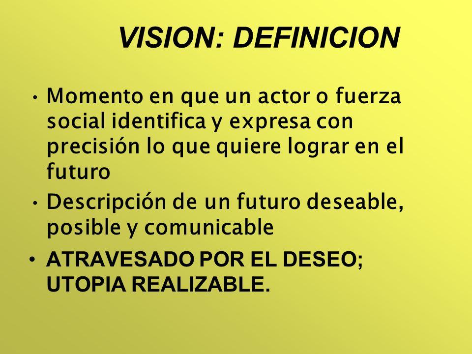 VISION: DEFINICION Momento en que un actor o fuerza social identifica y expresa con precisión lo que quiere lograr en el futuro Descripción de un futu