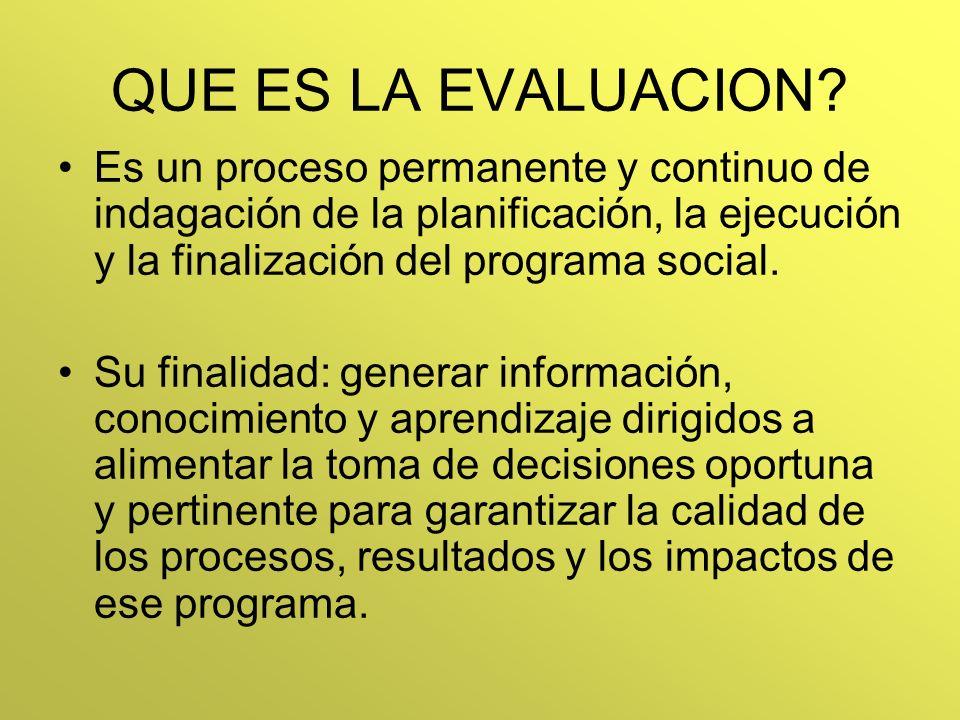 QUE ES LA EVALUACION? Es un proceso permanente y continuo de indagación de la planificación, la ejecución y la finalización del programa social. Su fi