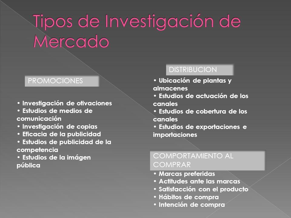 PROMOCIONES DISTRIBUCION COMPORTAMIENTO AL COMPRAR Investigación de otivaciones Estudios de medios de comunicación Investigación de copias Eficacia de