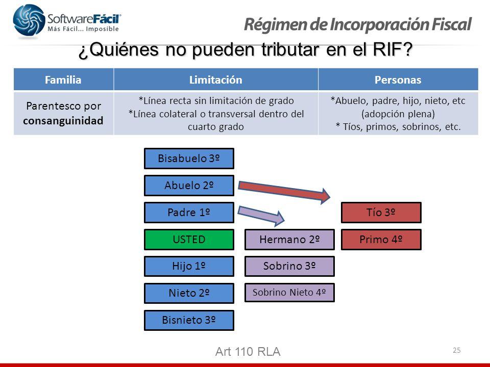 25 ¿Quiénes no pueden tributar en el RIF? Art 110 RLA FamiliaLimitaciónPersonas Parentesco por consanguinidad *Línea recta sin limitación de grado *Lí