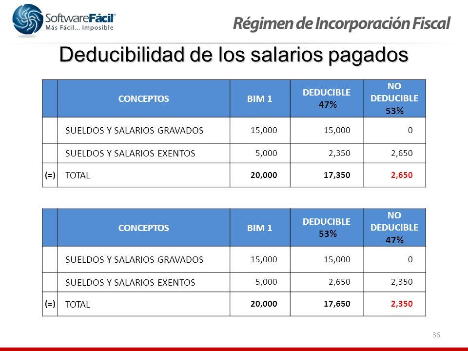 36 Deducibilidad de los salarios pagados CONCEPTOSBIM 1 DEDUCIBLE 47% NO DEDUCIBLE 53% SUELDOS Y SALARIOS GRAVADOS 15,000 0 SUELDOS Y SALARIOS EXENTOS