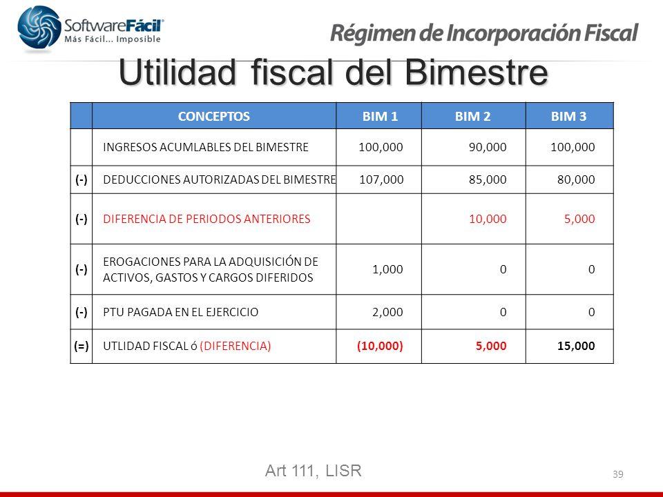 39 Utilidad fiscal del Bimestre CONCEPTOS BIM 1BIM 2BIM 3 INGRESOS ACUMLABLES DEL BIMESTRE 100,00090,000 100,000 (-)DEDUCCIONES AUTORIZADAS DEL BIMEST
