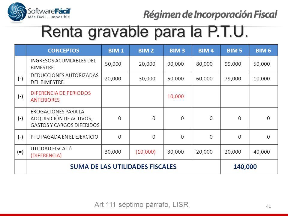 41 Renta gravable para la P.T.U. CONCEPTOS BIM 1BIM 2BIM 3BIM 4BIM 5BIM 6 INGRESOS ACUMLABLES DEL BIMESTRE 50,00020,00090,00080,00099,00050,000 (-) DE