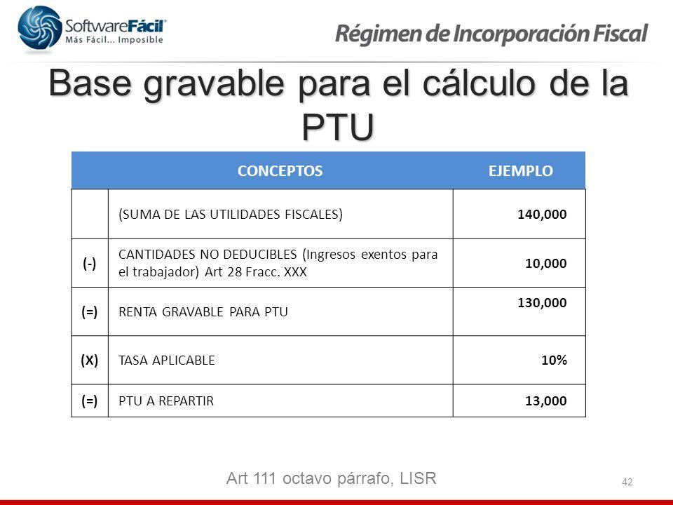 42 Base gravable para el cálculo de la PTU CONCEPTOS EJEMPLO (SUMA DE LAS UTILIDADES FISCALES)140,000 (-) CANTIDADES NO DEDUCIBLES (Ingresos exentos p