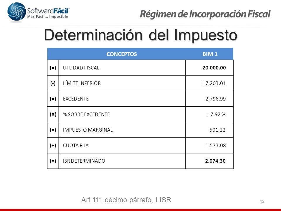 45 CONCEPTOS BIM 1 (=)UTLIDAD FISCAL20,000.00 (-)LÍMITE INFERIOR17,203.01 (=)EXCEDENTE2,796.99 (X)% SOBRE EXCEDENTE17.92 % (=)IMPUESTO MARGINAL501.22