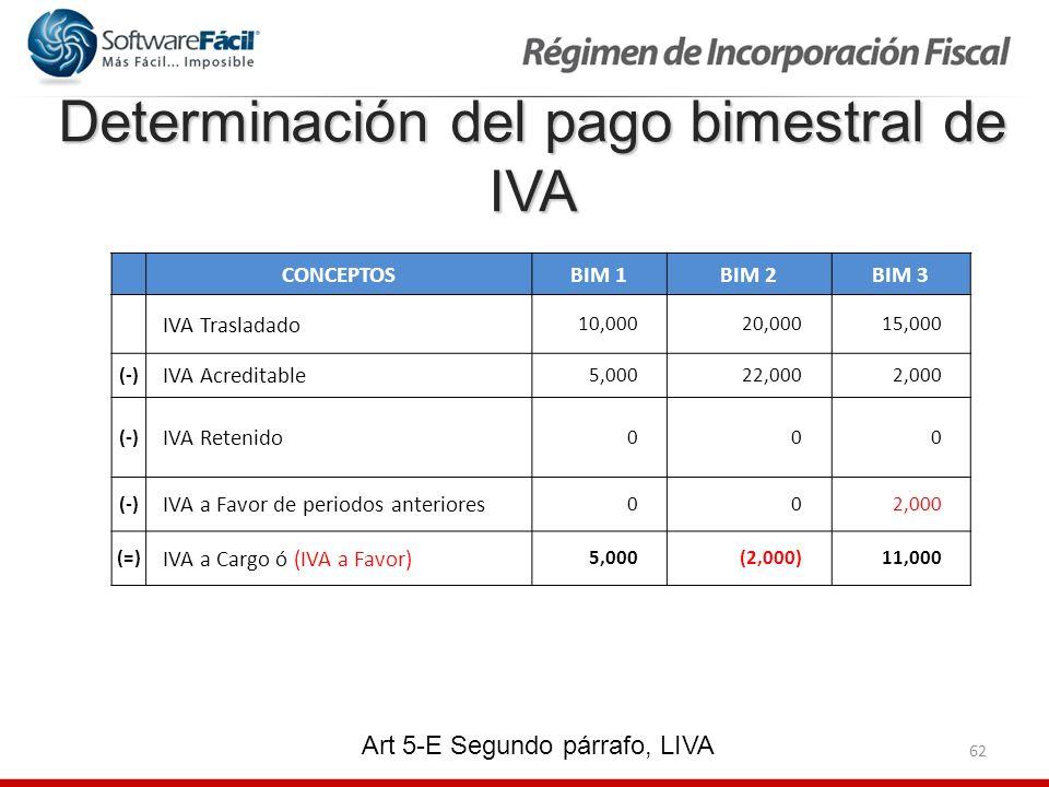 62 Determinación del pago bimestral de IVA CONCEPTOSBIM 1BIM 2BIM 3 IVA Trasladado 10,00020,000 15,000 (-) IVA Acreditable 5,00022,0002,000 (-) IVA Re