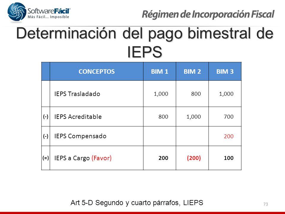 73 Determinación del pago bimestral de IEPS CONCEPTOSBIM 1BIM 2BIM 3 IEPS Trasladado 1,0008001,000 (-) IEPS Acreditable 8001,000700 (-) IEPS Compensad