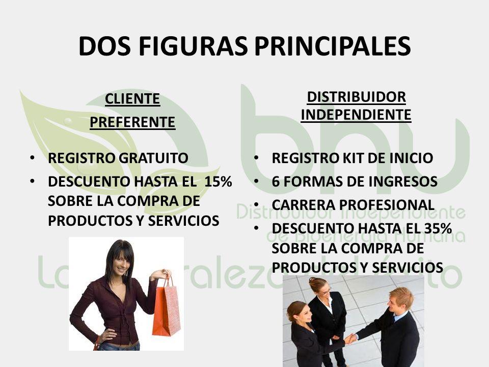 DOS FIGURAS PRINCIPALES CLIENTE PREFERENTE REGISTRO GRATUITO DESCUENTO HASTA EL 15% SOBRE LA COMPRA DE PRODUCTOS Y SERVICIOS DISTRIBUIDOR INDEPENDIENT
