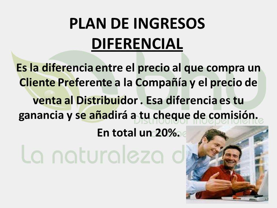 PLAN DE INGRESOS DIFERENCIAL Es la diferencia entre el precio al que compra un Cliente Preferente a la Compañía y el precio de venta al Distribuidor.