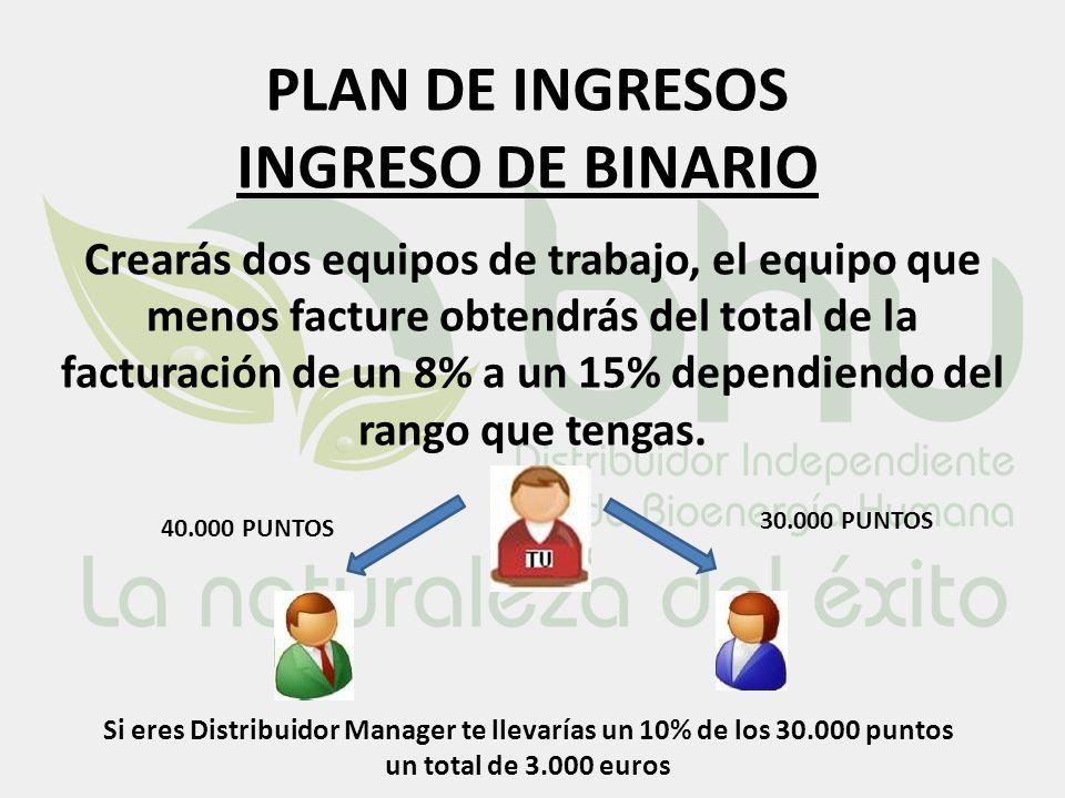 PLAN DE INGRESOS INGRESO DE BINARIO Crearás dos equipos de trabajo, el equipo que menos facture obtendrás del total de la facturación de un 8% a un 15