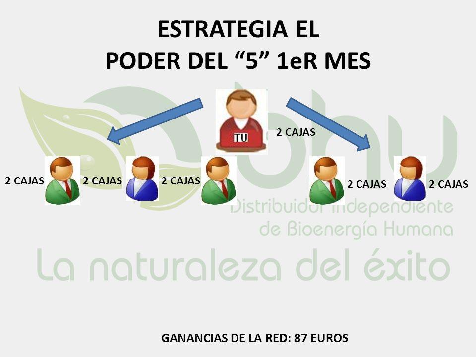 ESTRATEGIA EL PODER DEL 5 1eR MES 2 CAJAS GANANCIAS DE LA RED: 87 EUROS